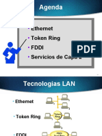 • Ethernet • Token Ring • FDDI