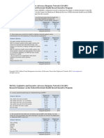 MGMA Research Summary on the Federal Electronic Health Record Incentive Program