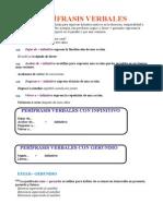 Resumo 3º Teste Espanhol