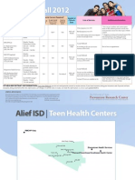 Alief FP Clinics 8-14-12