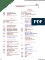 Reglamento Nacional d Reglamento Nacional de Edificacionese Edificaciones - Indice