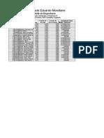 Licenciatura em Engenharia InformáticaProgramação Orientada a Objectos II(2014)