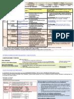 temporalizacion frances m3 15-16 1c.doc