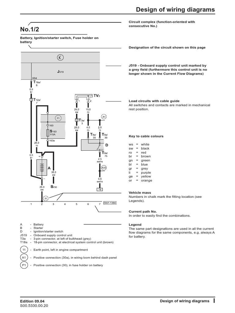 wiring diagrams 04 fabia fuel injection diesel engine rh scribd com skoda fabia wiring harness 2016 Skoda Fabia