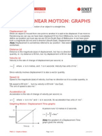 Motion_Graphs of Motion