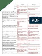 CPA Reg practice Individual Taxation