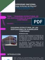 EDIFICACIONES DE ALBAÑILERIA