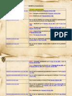 Decretos Del Ministerio de La Proteccion Social Desde 1990 Al 2009