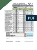 Nilai Ulangan Kelas XI IPA 2