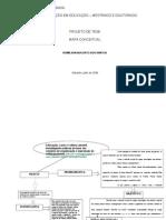 Mapa Conceitual Romilson (2)