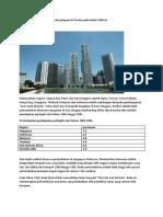Faktor an Ekonomi Asia