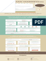 Infografia Asuntos Email Mkt