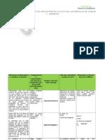Matriz de Aplicación de Los Sets de Los Módulos de Ciencia y Ambiente (1)