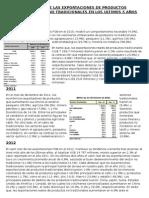 Evolucion de Las Exportaciones de Productos Tradicionales y No Tradicionales en Los Ultimos 5 Años