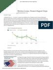 Iowa- As Midterm Electio..., Obama's Support Drops
