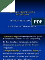 Diagramas de Bloques. SHN-115. CicloII-2015
