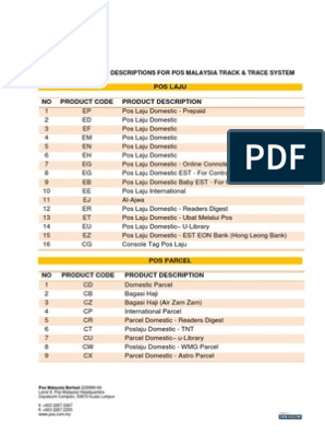 Product Code And Descriptions For Pos Malaysia Track Trace System Malaysia Strait Of Malacca