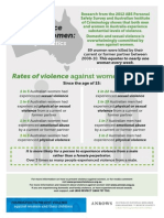violence-against-australian-women-key-statistics