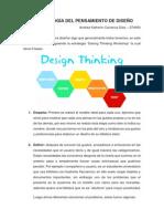 Metodología Del Pensamiento de Diseño