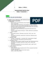 Ringkasan Materi Pelajaran PKN SMP Kelas VII Semester 1