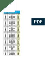 Listas de Precios CC - Mayor