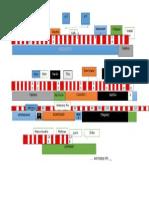 Línea Cronológica Emperadores Roma