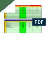 Ranking 2015 Setembro - Pontos Associações