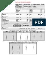 b - Relação Requerentes - Nº. 030 - 2015 - Intermediária e Inicial