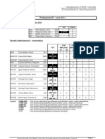 CF ADM-INF Horaris i Professorat
