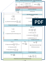 Formulario Procesos de conformado de Materiales
