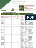 Modelo de Descripción de Actividades de Iperc y Pmao (2)