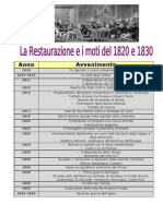 1810 1810-1813 1811 1812 1815