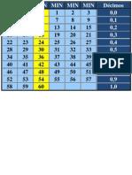 Tabela de Decimal
