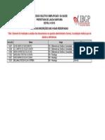 Resultado Da Análise Dos Laudos Médicos - Vagas Reservadas Pessoa Com Deficiência