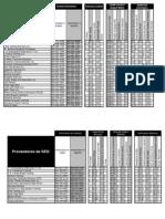 ses provider information for ttusd 2015-2016 eng-span