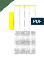 multiplicacion matrices