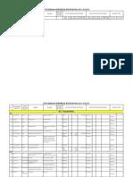 Data Unscheduled Shut Down RU5 2009-2014