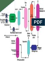 Flowchart petrochemical
