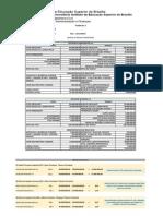 Tabela Adm. & Finanças 1