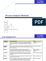 06 Process Analysis Methods