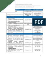 2537_Cronograma.pdf Postulacion en Huaura 2015