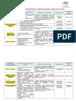 Actividades Complementarias y Extraescolares Curso 2014