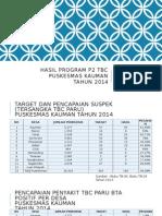 Hasil Program p2 Tbc u Sum