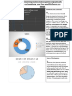 Presented Information Graphically