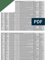 Lista de proyectos de Proyectos de investgación