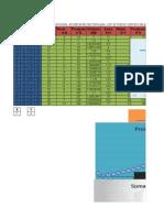 Practicas de Evaluación Excel Básico