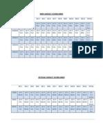 Pacquiao-Bradley-Scorecard-Analysis.pdf