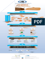 Infografia_4respuestasHC