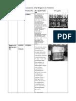 Innovaciones a lo largo de la historia.docx