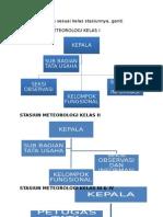 struktur organisasi.docx